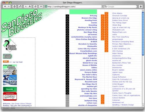 SanDiegoBloggers.com, 2002